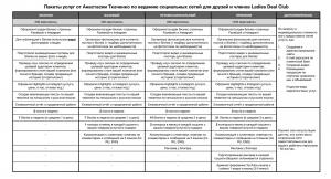 Анастасия Ткаченко: Как создать личный бренд 6